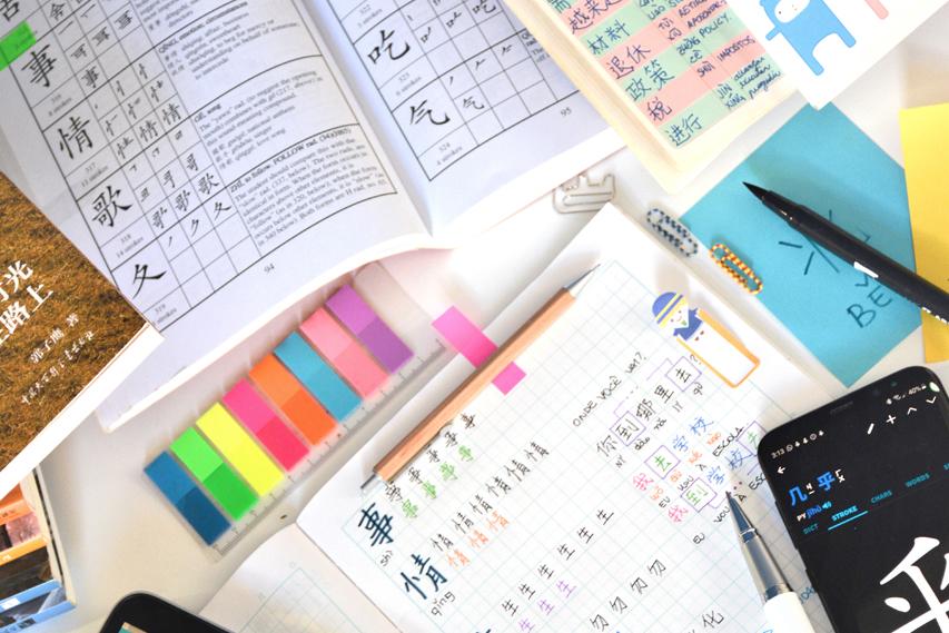 material de estudo de mandarim